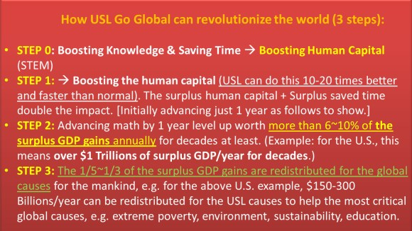 How USL can revolutionize the world in 3 steps