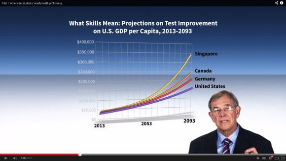 TestVS_USA_GDPperCapita