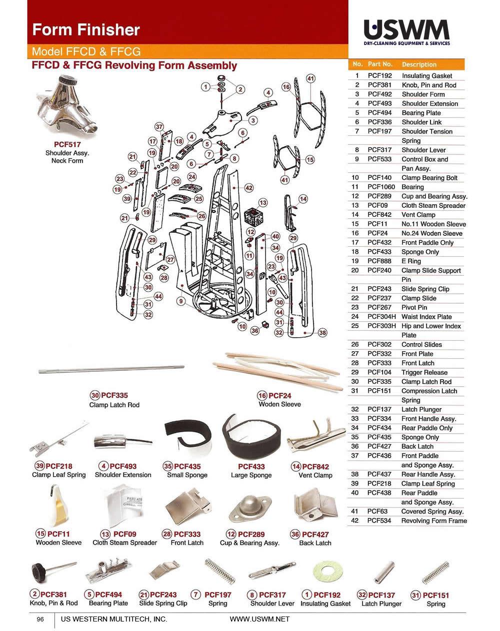 Cool Cissell Dryer Wiring Diagram Basic Electronics Wiring Diagram Wiring Digital Resources Inamapmognl