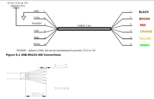 Usb To Rs232 Adapter Wiring Diagram Online Wiring Diagram