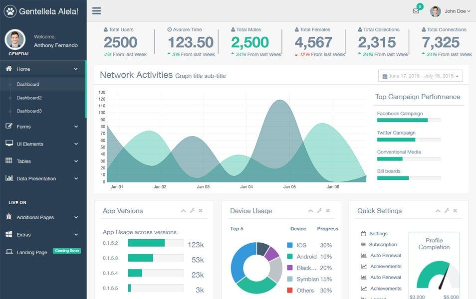 35+ Best  Free Bootstrap Admin Templates UTemplates - bootstrap admin template