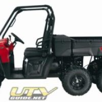Operation Ranger Provides First Response Organizations in Need with Polaris Ranger 6x6 Utility Vehicles