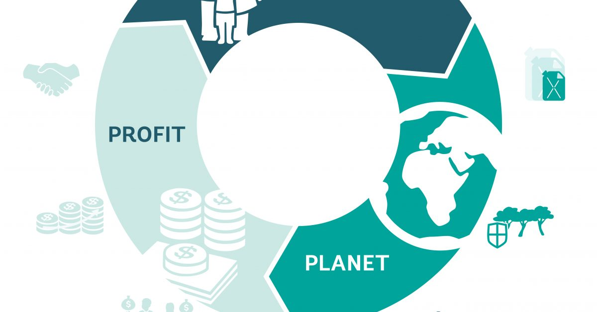 UTZ Infographic People, planet, profit \u2013 an easy way to