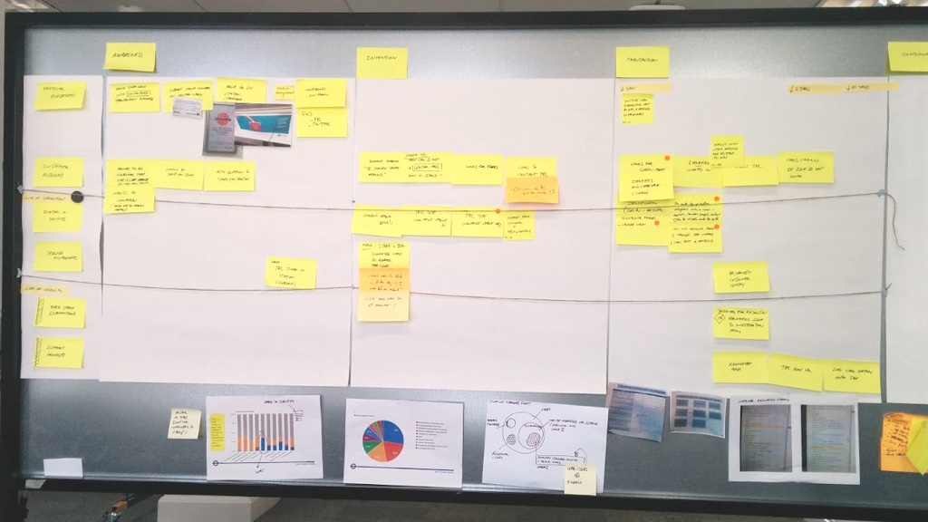 service-design-service-blueprint
