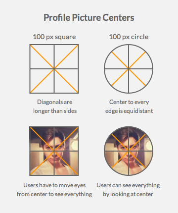 profile-picture-centers