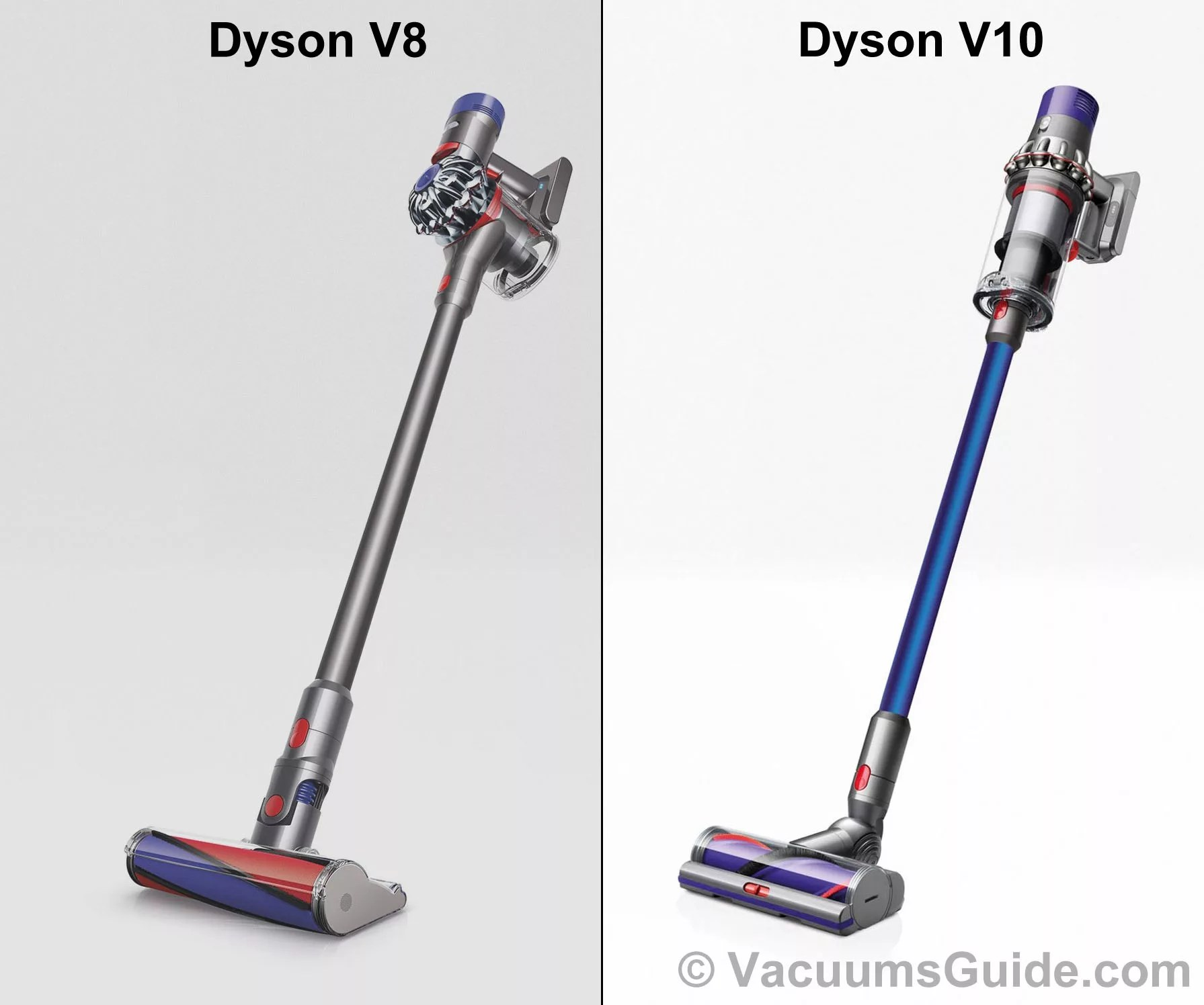 Accessoires Dyson V8 Dyson Cyclone V10 Review And Model Comparison