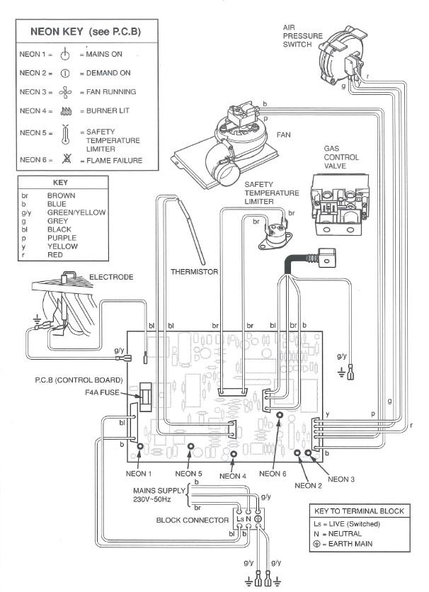 power flame burner wiring schematic