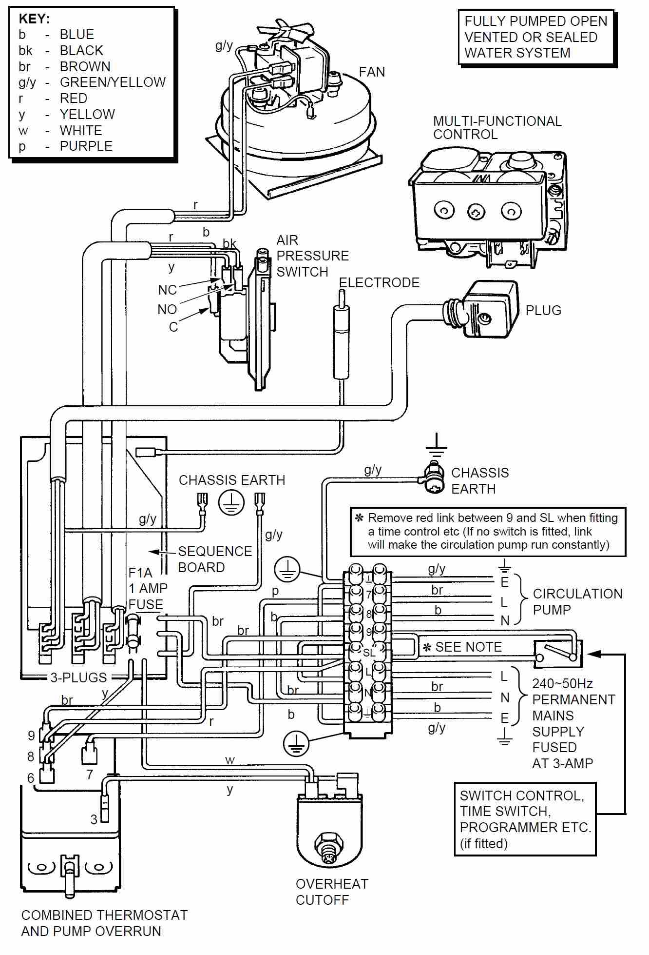 honeywell central heating wiring diagrams sundial s plan plus