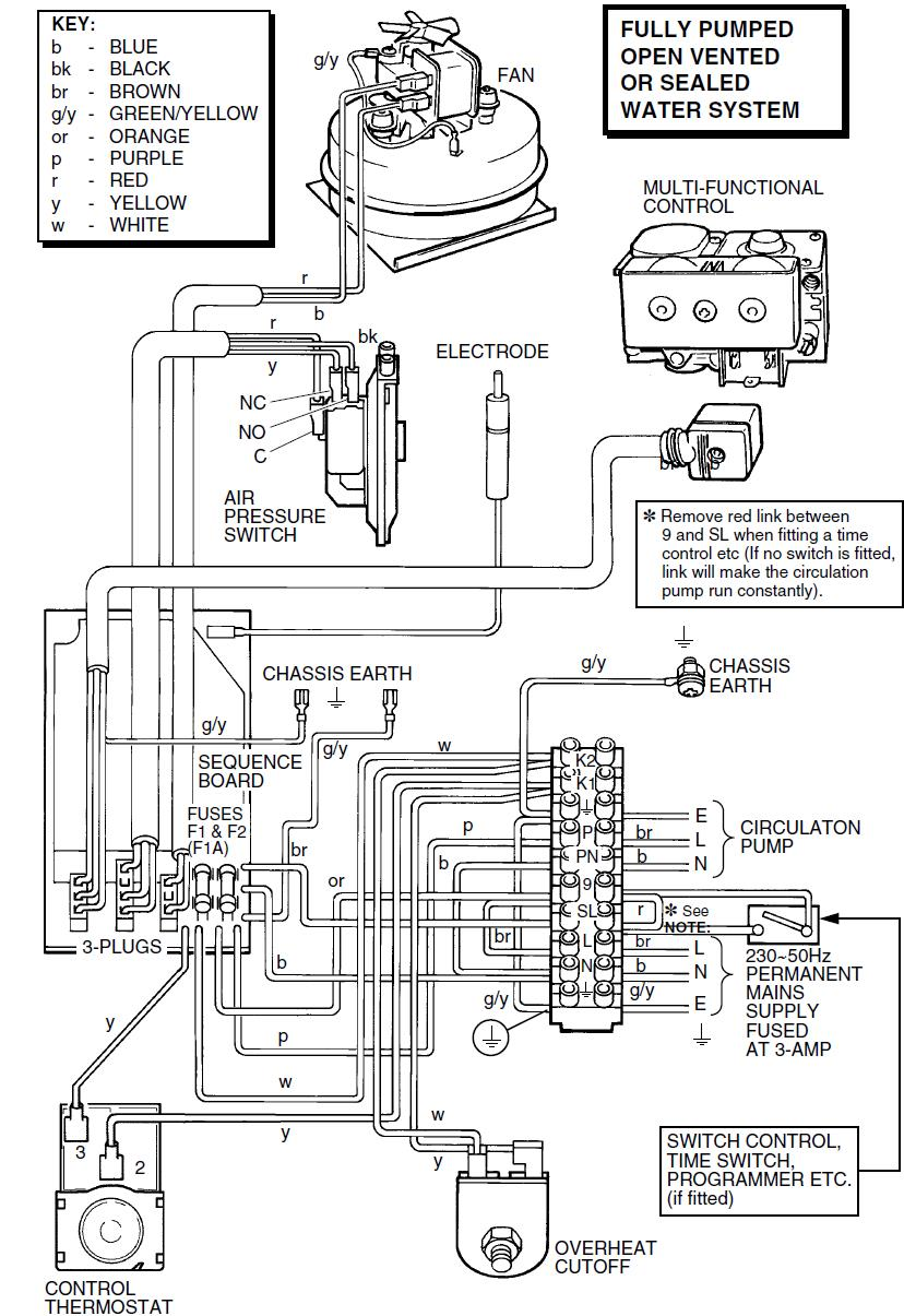 Dual Radio Wiring Diagram 20 Way Auto Electrical Wiring Diagram