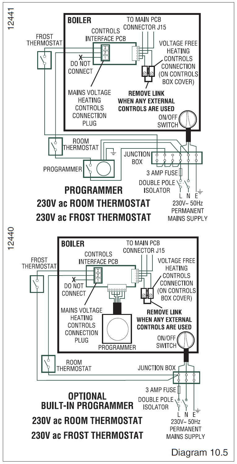 wiring iris thermostat