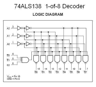 74ALS138 1-of-8 Decoder NightFire Electronics LLC