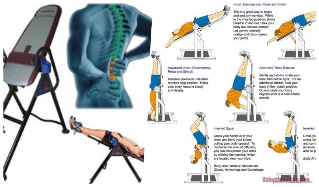 How Does A Back Pain Inversion Therapy Table Work