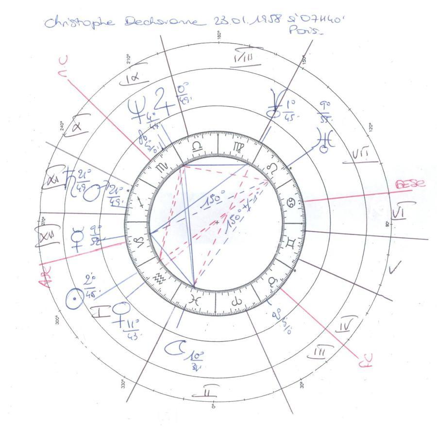 astro bedradings schema