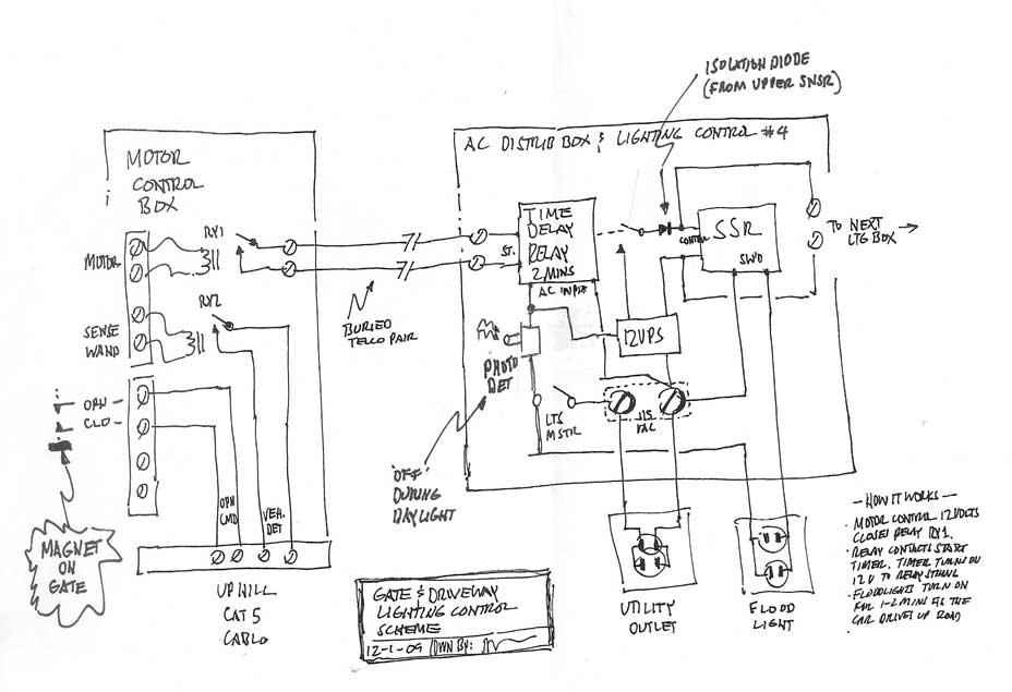 wire telephone jack wiring diagram white doing your own telephone
