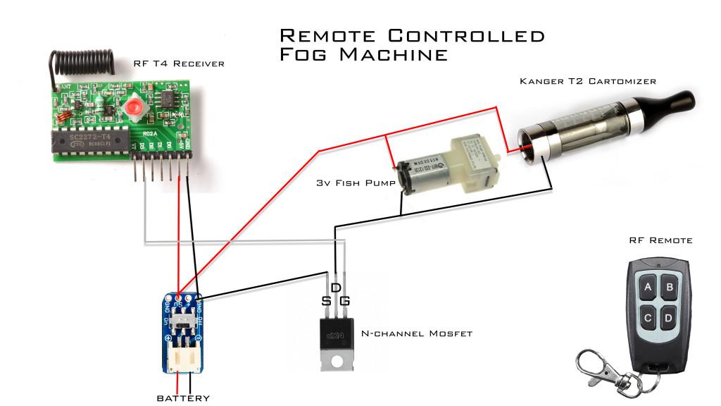 wiring diagram for fog machine