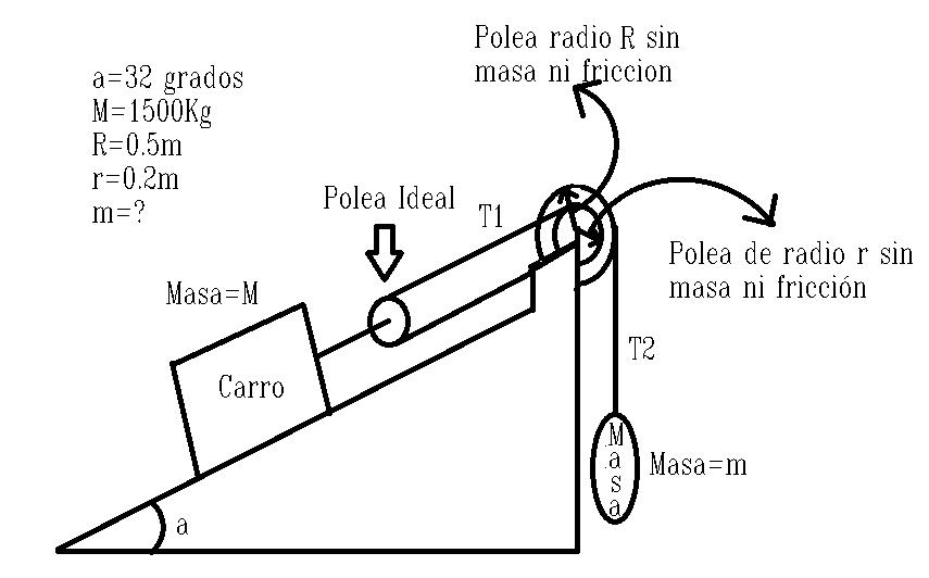 torque diagrama de cuerpo libre