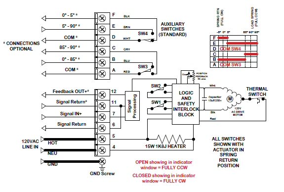 promation-wiring-diagram-proportional - Valve Automation Cleveland Ohio