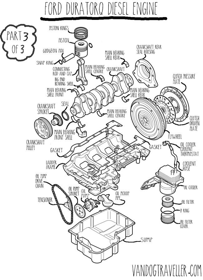 1988 ford econoline heater fuse box diagram