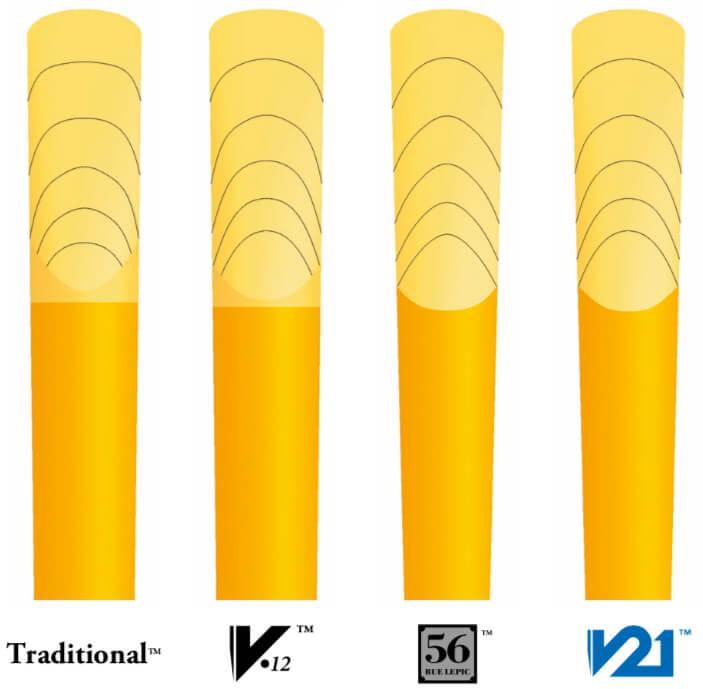 Reeds Technical Elements - Vandoren Paris
