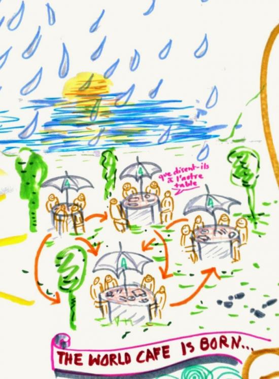 facilitation-graphique-24012013-world-cafe