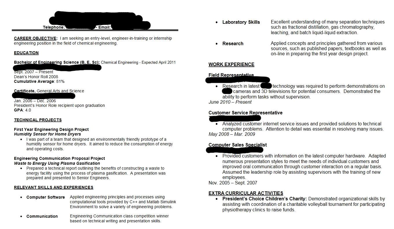 Httpjobs2careersclickphp Sample Resume For Chemistry Internship Augustais
