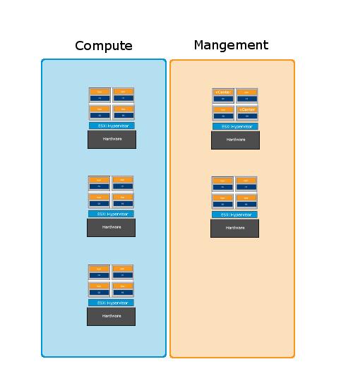 Enterprise Architecture