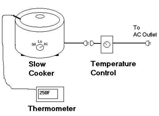 food dehydrator circuit diagram