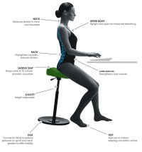 active sitting | Varier Blog