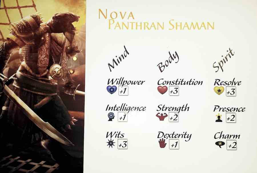 Suzerain Light Character Sheet