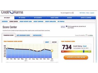 VatorNews | Credit Karma raises $30M for personal finance tools