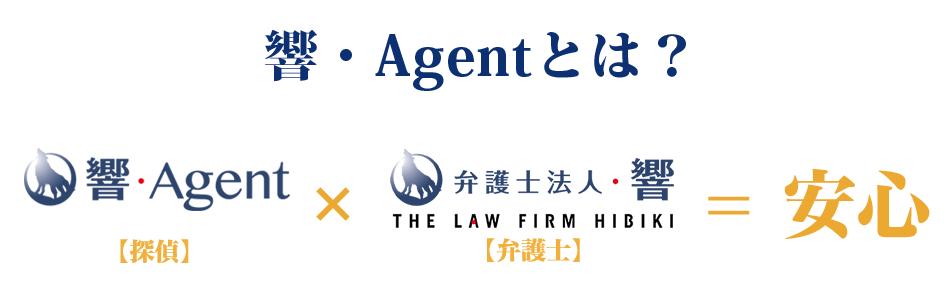 浮気・不倫調査【響(ひびき)・Agent】