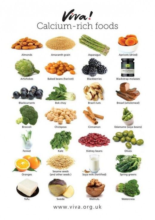 EVERYTHING YOU NEED TO KNOW ABOUT CALCIUM  15 NON-DAIRY FOODS