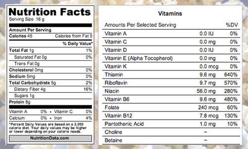 Vegan Essentials A Vegan in Las Vegas