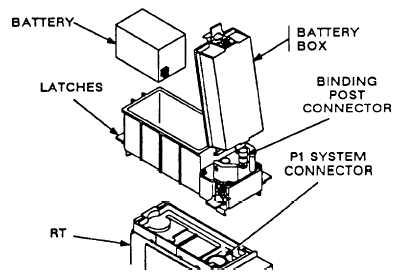barn fuse box