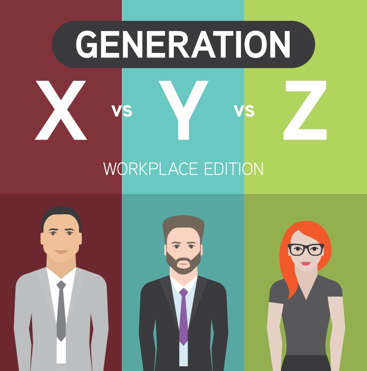 generation-x-vs-y-vs-z-workplace-edition - 1000+ Infographics - gen y in the workplace