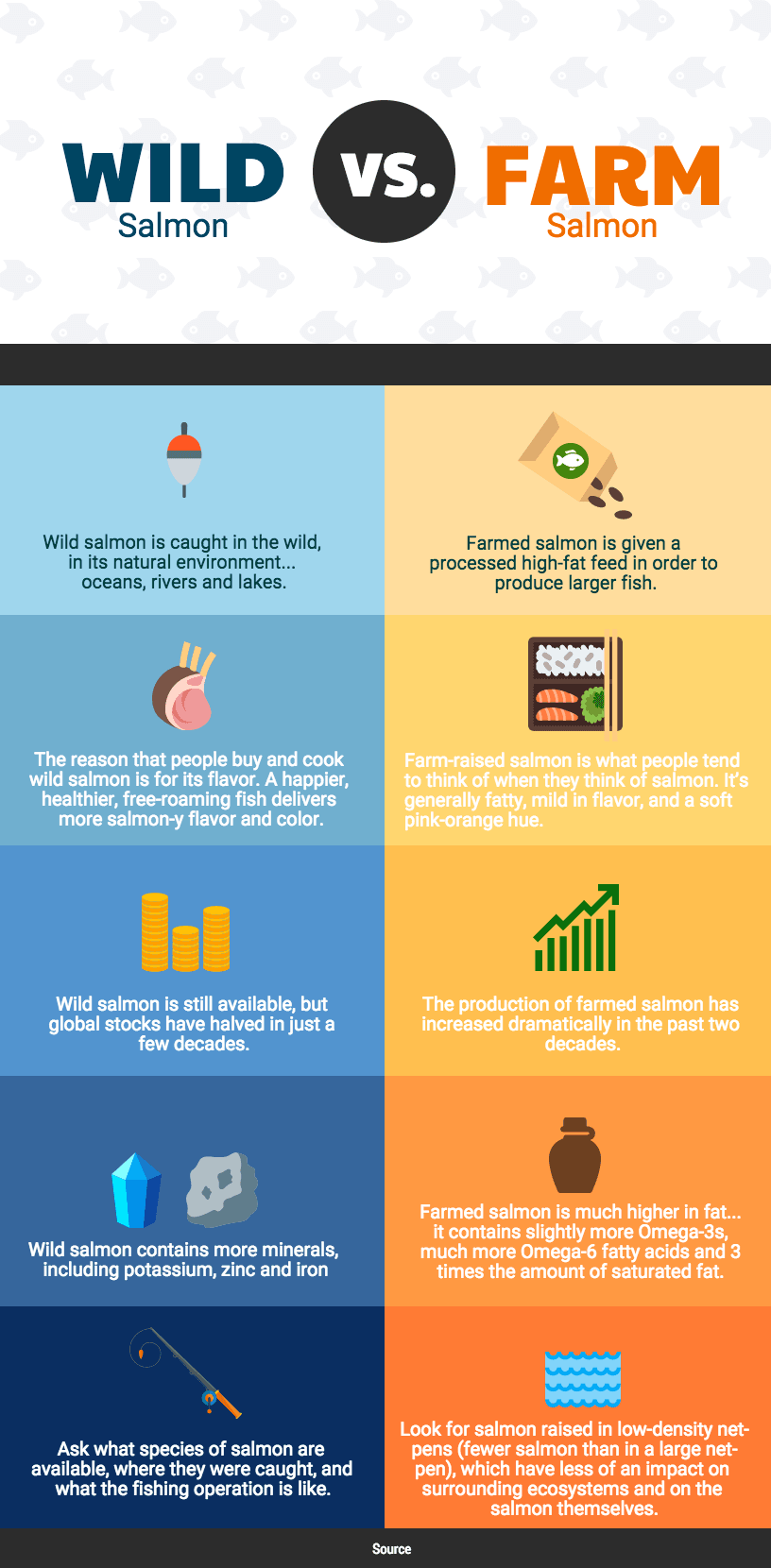 create infographic in powerpoint