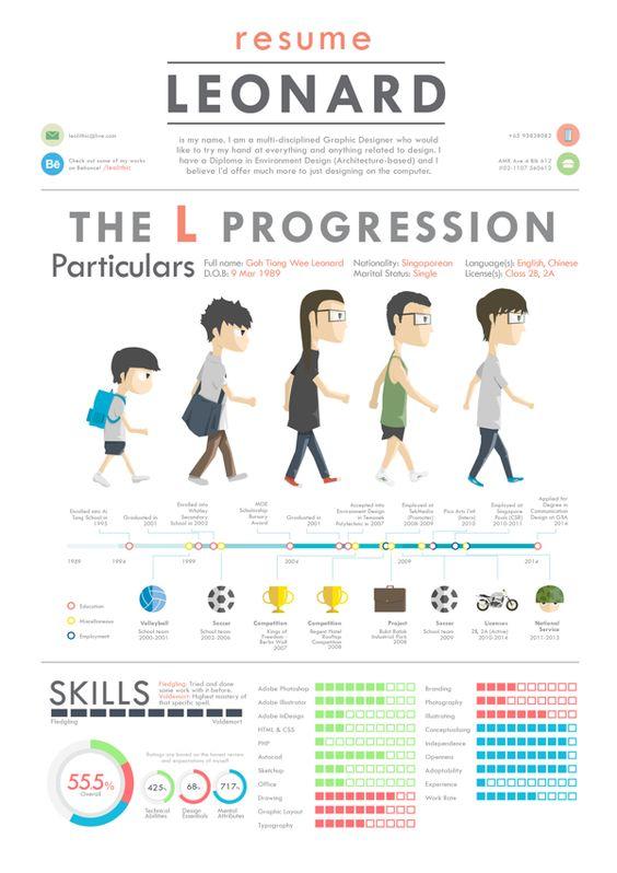 the-l-progressionjpg (564×798) creative portfolio Pinterest