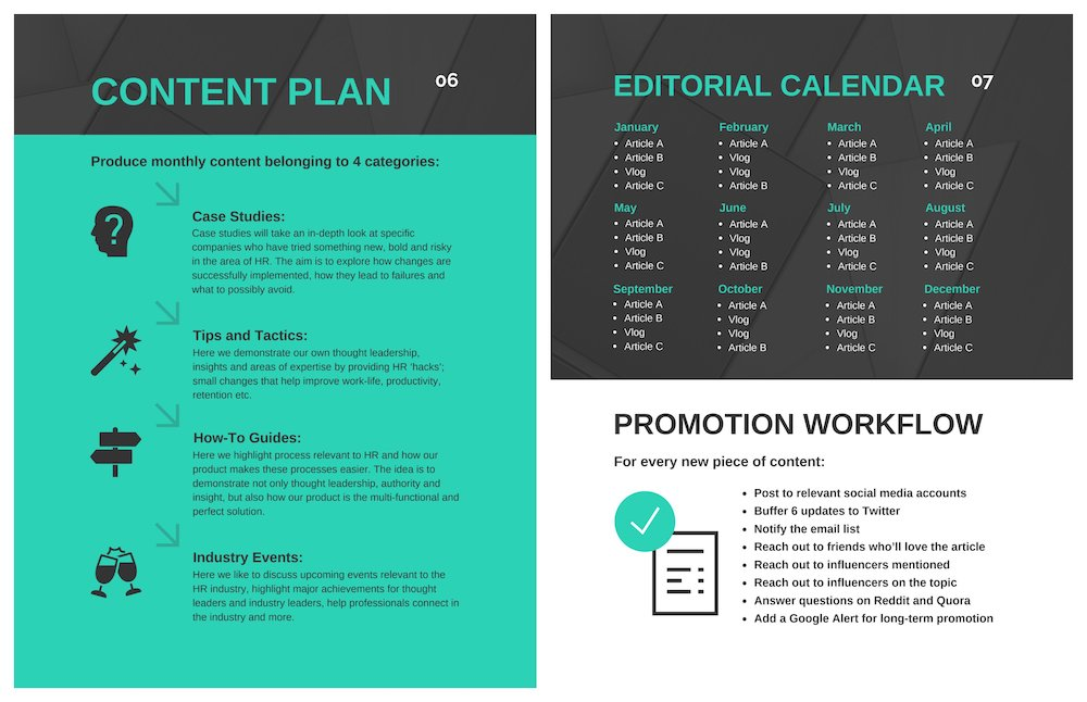 What Is A Marketing Plan and How to Make One (20+ Marketing Plan
