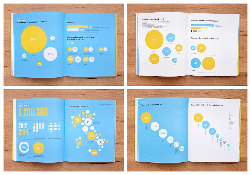 50+ Customizable Annual Report Design Templates, Examples  Tips