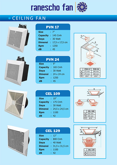 Cover-Ranescho-Ceiling-Fan