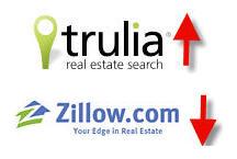 trulia-zillow3.jpg