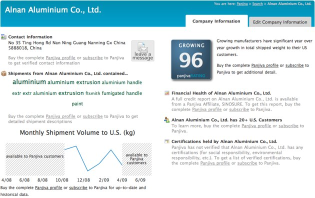 alnan-aluminium-co-ltd-china-manufacturer-report-e28094-panjiva