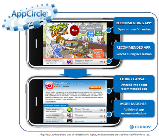 appcircle 3