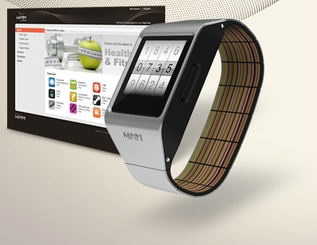 wimm wearable computer