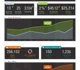 MoonToast Analytics Dashboard