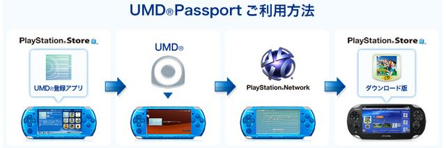 umdpassport