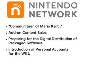 Nintendo Network Features