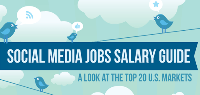 social-media-salaries-top