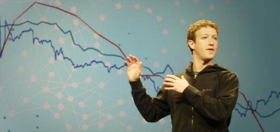 facebook shares