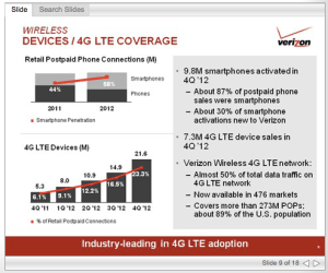 Verizon devices/4G LTE coverage